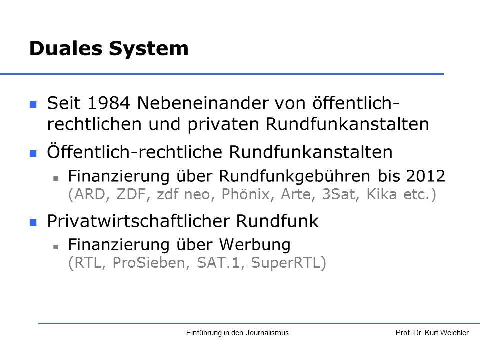 Duales System Seit 1984 Nebeneinander von öffentlich- rechtlichen und privaten Rundfunkanstalten Öffentlich-rechtliche Rundfunkanstalten Finanzierung