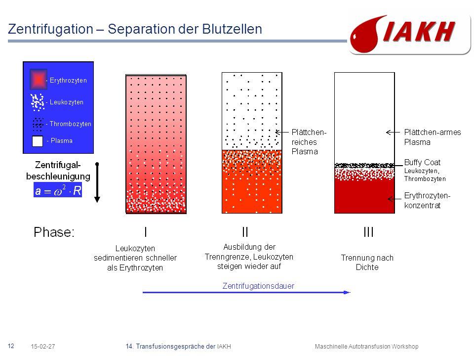 12 15-02-27 14. Transfusionsgespräche der IAKHMaschinelle Autotransfusion Workshop Zentrifugation – Separation der Blutzellen