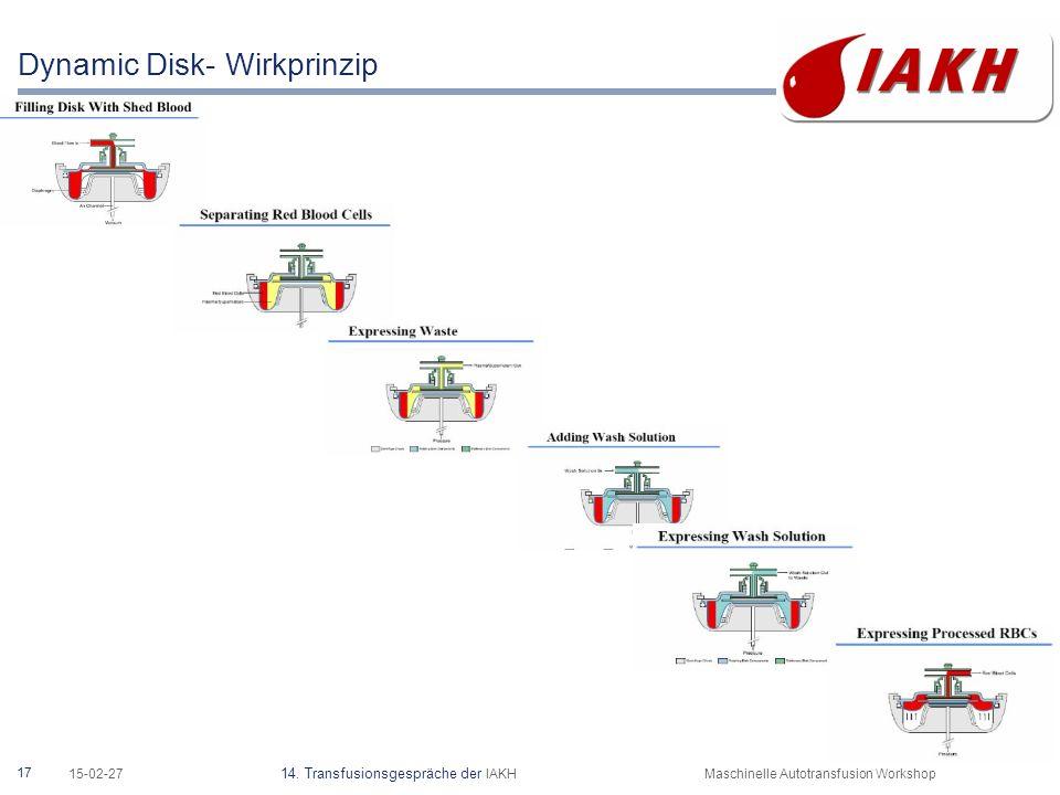 17 15-02-27 14. Transfusionsgespräche der IAKHMaschinelle Autotransfusion Workshop Dynamic Disk- Wirkprinzip