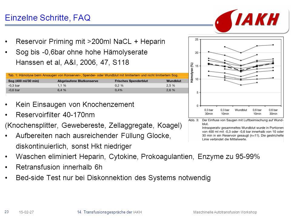 23 15-02-27 14. Transfusionsgespräche der IAKHMaschinelle Autotransfusion Workshop Einzelne Schritte, FAQ Reservoir Priming mit >200ml NaCL + Heparin