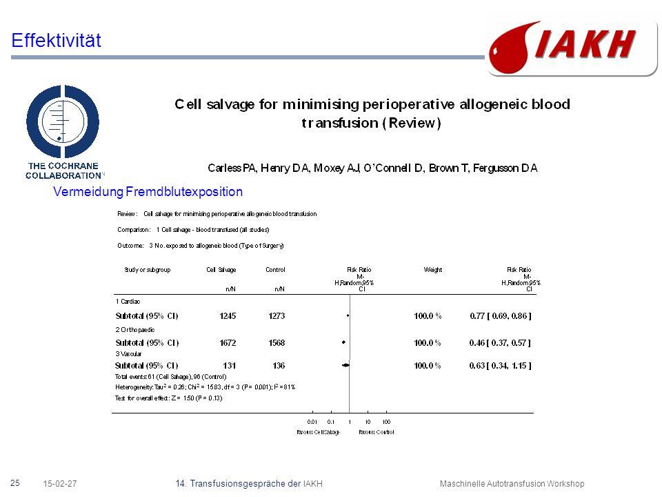 25 15-02-27 14. Transfusionsgespräche der IAKHMaschinelle Autotransfusion Workshop Effektivität Vermeidung Fremdblutexposition