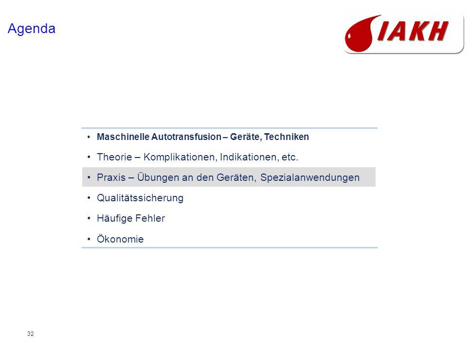 32 Agenda Maschinelle Autotransfusion – Geräte, Techniken Theorie – Komplikationen, Indikationen, etc. Praxis – Übungen an den Geräten, Spezialanwendu