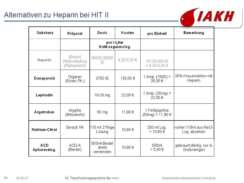 34 15-02-27 14. Transfusionsgespräche der IAKHMaschinelle Autotransfusion Workshop Alternativen zu Heparin bei HIT II