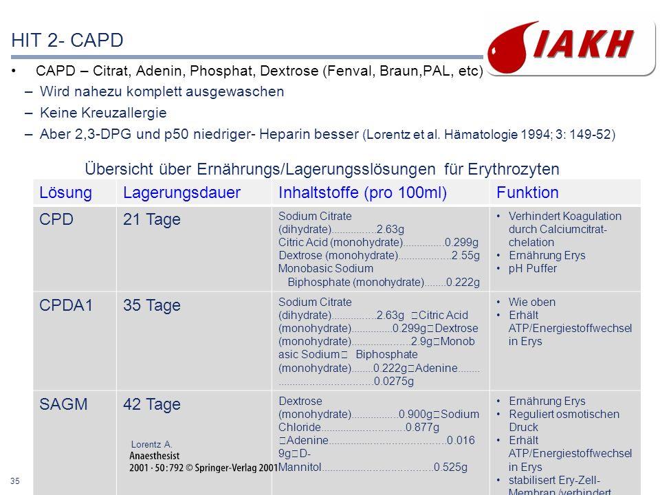 35 15-02-27 14. Transfusionsgespräche der IAKHMaschinelle Autotransfusion Workshop HIT 2- CAPD CAPD – Citrat, Adenin, Phosphat, Dextrose (Fenval, Brau