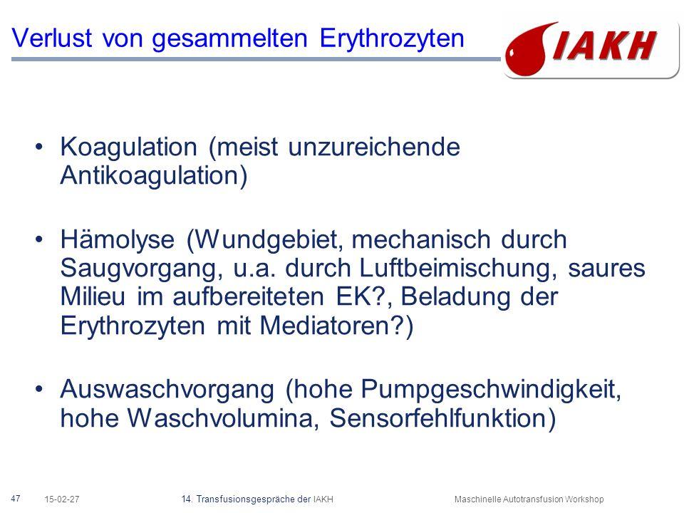 47 15-02-27 14. Transfusionsgespräche der IAKHMaschinelle Autotransfusion Workshop Verlust von gesammelten Erythrozyten Koagulation (meist unzureichen