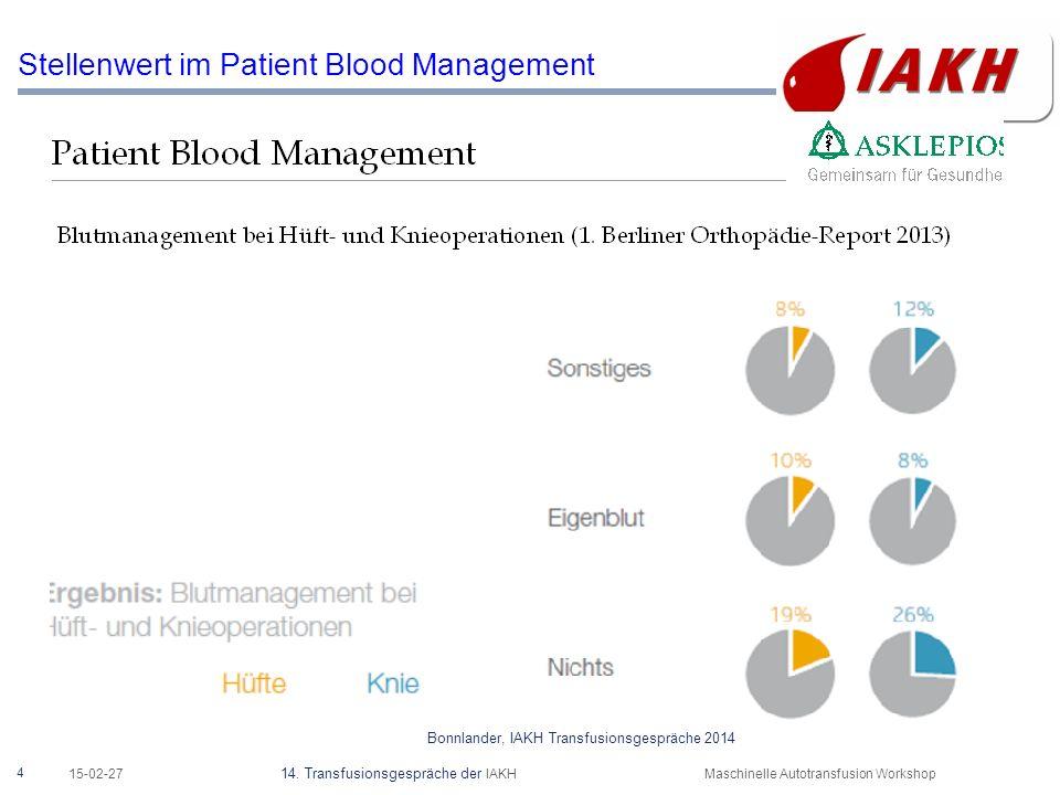4 15-02-27 14. Transfusionsgespräche der IAKHMaschinelle Autotransfusion Workshop Stellenwert im Patient Blood Management Bonnlander, IAKH Transfusion
