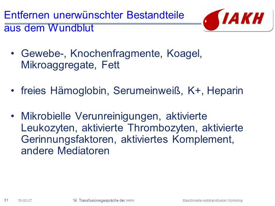 51 15-02-27 14. Transfusionsgespräche der IAKHMaschinelle Autotransfusion Workshop Entfernen unerwünschter Bestandteile aus dem Wundblut Gewebe-, Knoc