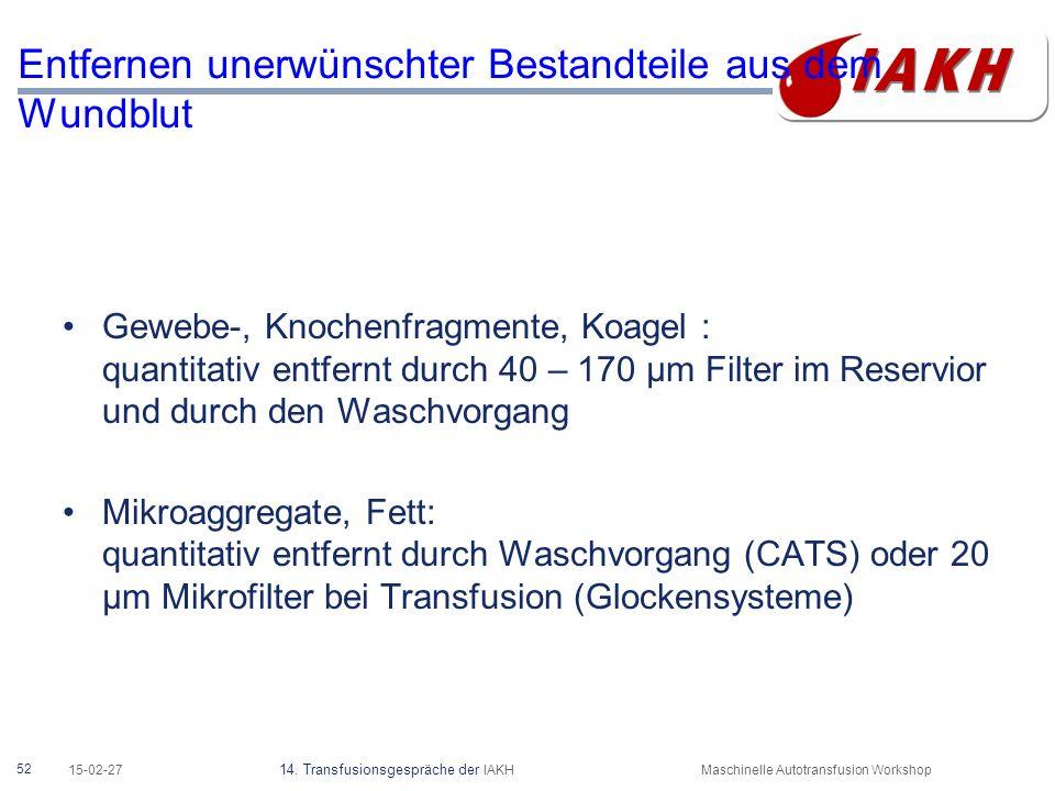 52 15-02-27 14. Transfusionsgespräche der IAKHMaschinelle Autotransfusion Workshop Entfernen unerwünschter Bestandteile aus dem Wundblut Gewebe-, Knoc