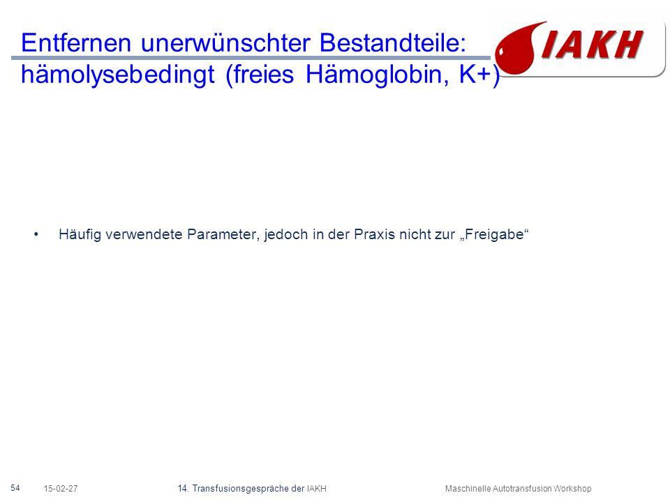 54 15-02-27 14. Transfusionsgespräche der IAKHMaschinelle Autotransfusion Workshop Entfernen unerwünschter Bestandteile: hämolysebedingt (freies Hämog