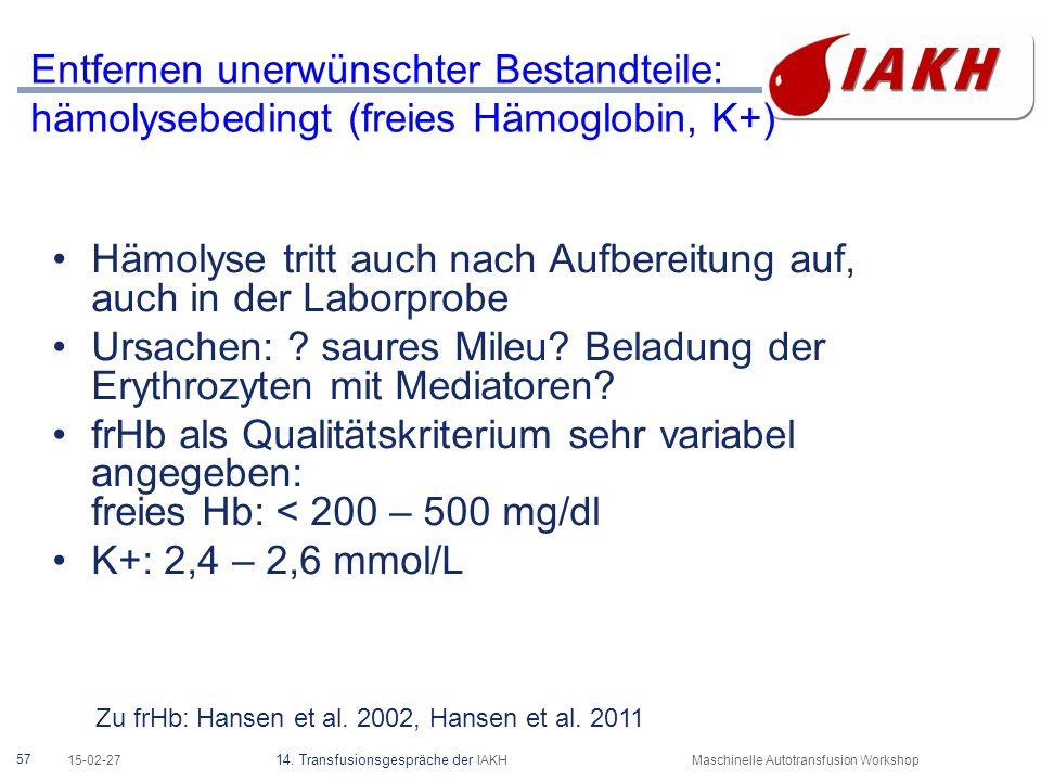 57 15-02-27 14. Transfusionsgespräche der IAKHMaschinelle Autotransfusion Workshop Entfernen unerwünschter Bestandteile: hämolysebedingt (freies Hämog