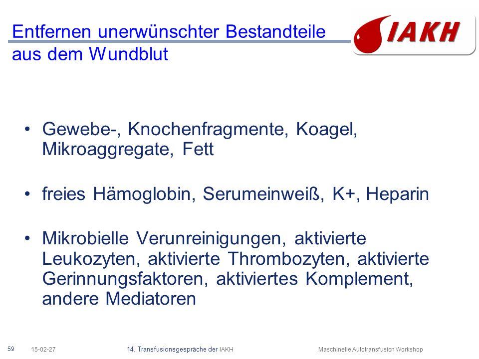 59 15-02-27 14. Transfusionsgespräche der IAKHMaschinelle Autotransfusion Workshop Entfernen unerwünschter Bestandteile aus dem Wundblut Gewebe-, Knoc