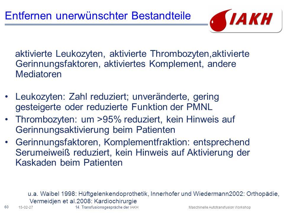 60 15-02-27 14. Transfusionsgespräche der IAKHMaschinelle Autotransfusion Workshop Entfernen unerwünschter Bestandteile aktivierte Leukozyten, aktivie