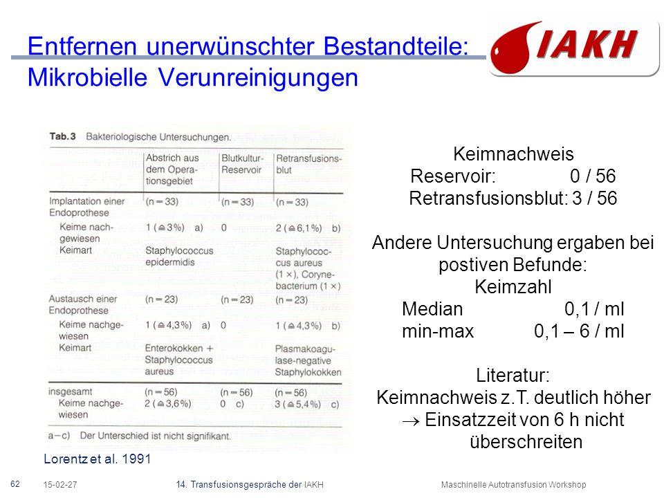 62 15-02-27 14. Transfusionsgespräche der IAKHMaschinelle Autotransfusion Workshop Entfernen unerwünschter Bestandteile: Mikrobielle Verunreinigungen