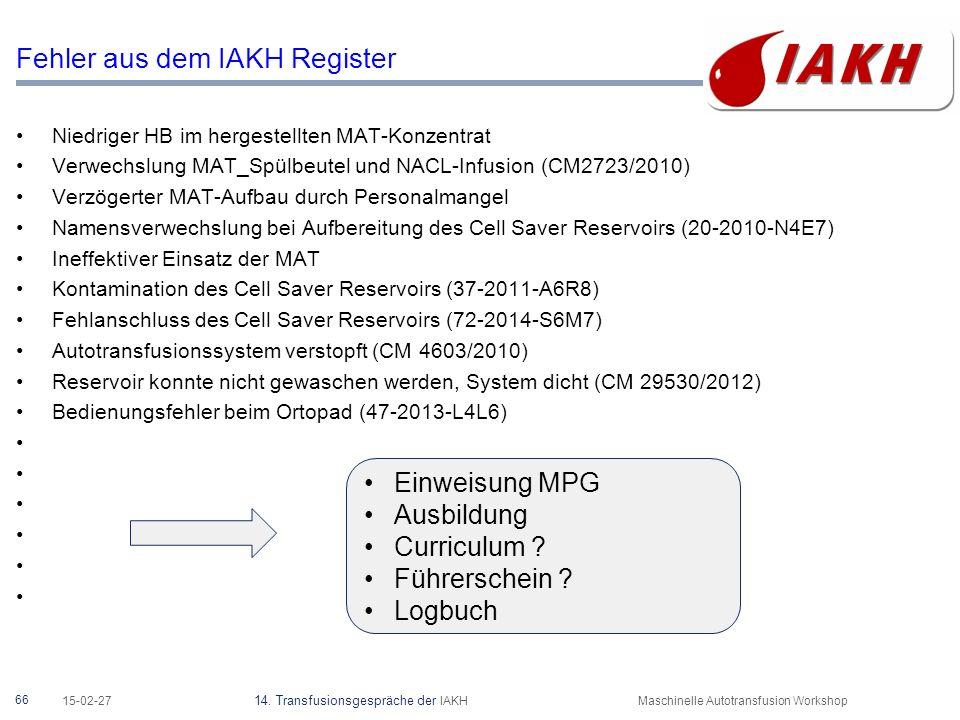 66 15-02-27 14. Transfusionsgespräche der IAKHMaschinelle Autotransfusion Workshop Fehler aus dem IAKH Register Niedriger HB im hergestellten MAT-Konz