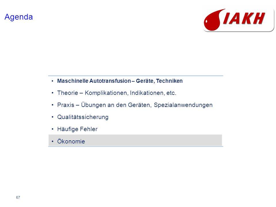 67 Agenda Maschinelle Autotransfusion – Geräte, Techniken Theorie – Komplikationen, Indikationen, etc. Praxis – Übungen an den Geräten, Spezialanwendu