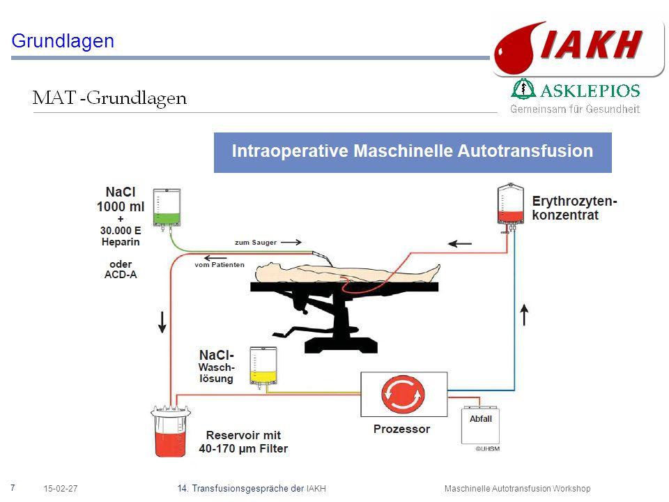 7 15-02-27 14. Transfusionsgespräche der IAKHMaschinelle Autotransfusion Workshop Grundlagen