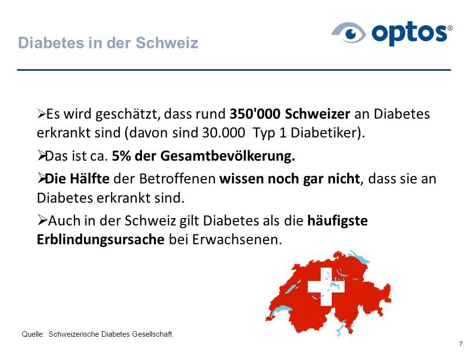 Diabetes in der Schweiz 7  Es wird geschätzt, dass rund 350'000 Schweizer an Diabetes erkrankt sind (davon sind 30.000 Typ 1 Diabetiker).  Das ist c