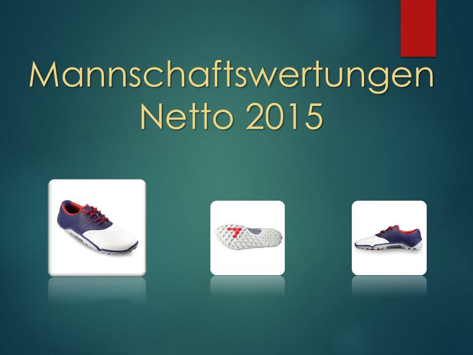 Mannschaftswertungen Netto 2015