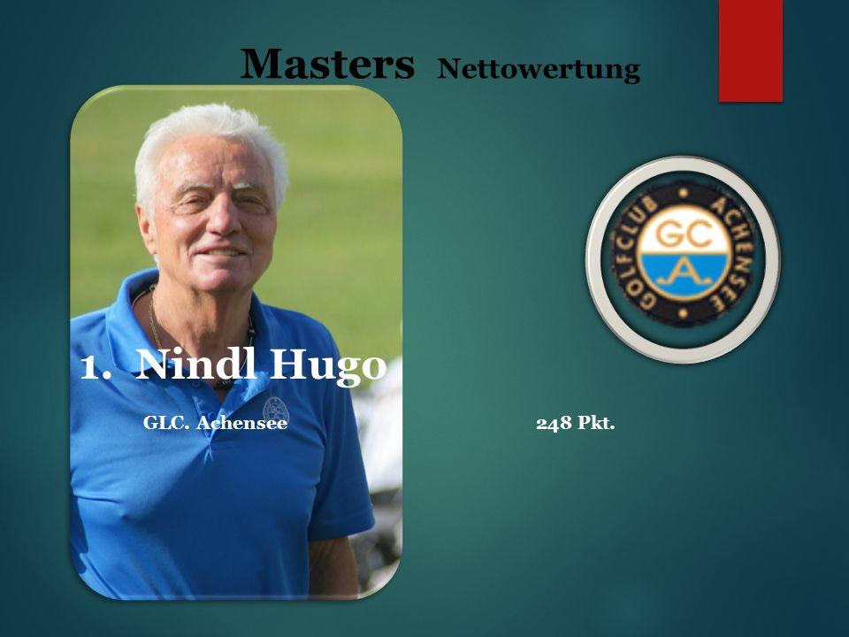 Masters Nettowertung 1. Nindl Hugo GLC. Achensee 248 Pkt.