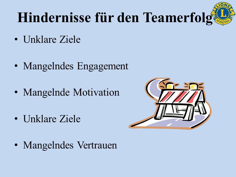 Hindernisse für den Teamerfolg Unklare Ziele Mangelndes Engagement Mangelnde Motivation Unklare Ziele Mangelndes Vertrauen