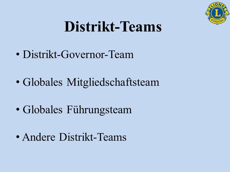 Schulungsziele Teamwork definieren Die Rolle von Teamwork im Distrikt beschreiben Die Vorteile von Teamwork erkennen Eigenschaften erfolgreicher Teams identifizieren Die Herausforderungen, denen Teams regelmäßig gegenüberstehen, erkennen
