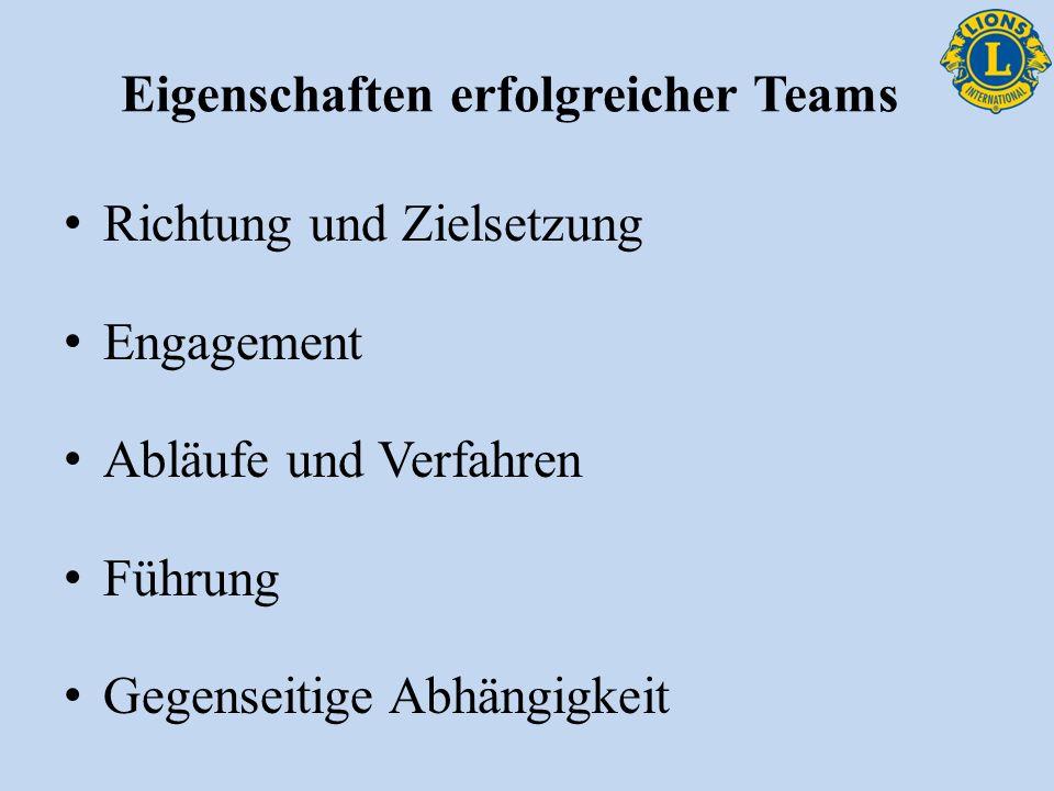 Eigenschaften erfolgreicher Teams Richtung und Zielsetzung Engagement Abläufe und Verfahren Führung Gegenseitige Abhängigkeit