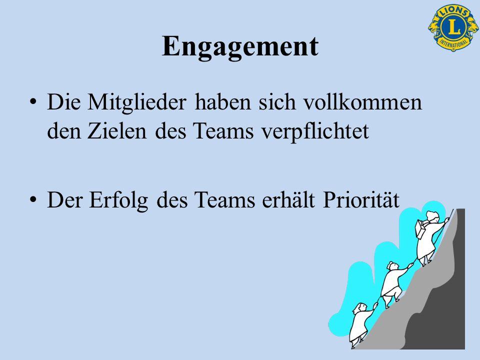 Engagement Die Mitglieder haben sich vollkommen den Zielen des Teams verpflichtet Der Erfolg des Teams erhält Priorität