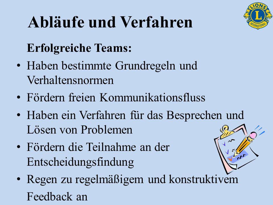 Abläufe und Verfahren Erfolgreiche Teams: Haben bestimmte Grundregeln und Verhaltensnormen Fördern freien Kommunikationsfluss Haben ein Verfahren für