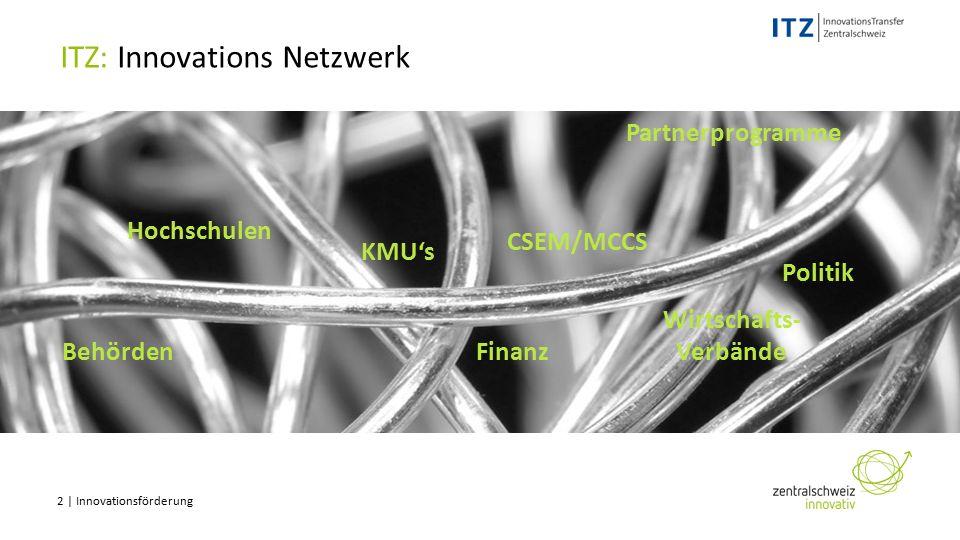 2 | Innovationsförderung ITZ: Innovations Netzwerk Hochschulen CSEM/MCCS Politik Finanz KMU's Behörden Wirtschafts- Verbände Partnerprogramme