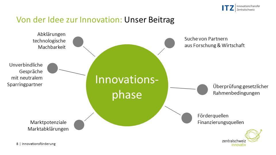 8 | Innovationsförderung Marktpotenziale Marktabklärungen Unverbindliche Gespräche mit neutralem Sparringpartner Suche von Partnern aus Forschung & Wirtschaft Abklärungen technologische Machbarkeit Von der Idee zur Innovation: Unser Beitrag Förderquellen Finanzierungsquellen Überprüfung gesetzlicher Rahmenbedingungen Innovations- phase