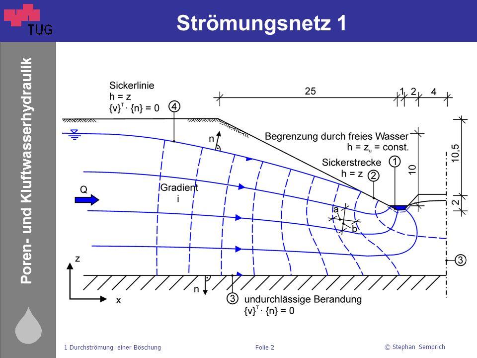 © Stephan Semprich 1 Durchströmung einer BöschungFolie 3 Poren- und Kluftwasserhydraulik Strömungsnetz 2 Stromliniennetz Äquipotentiallinie Stromlinie Bedingung:a/b=constant (isotrope Durchlässigkeit k) Potenzialdifferenz H=10 m Gleiche Niveauunterschieden 1 =10 Stromfädenn 2 =4 Geschwindigkeit in der Masche i Wassermenge je Stromfaden Gesamtwassermenge [m/s] [m 3 /s]