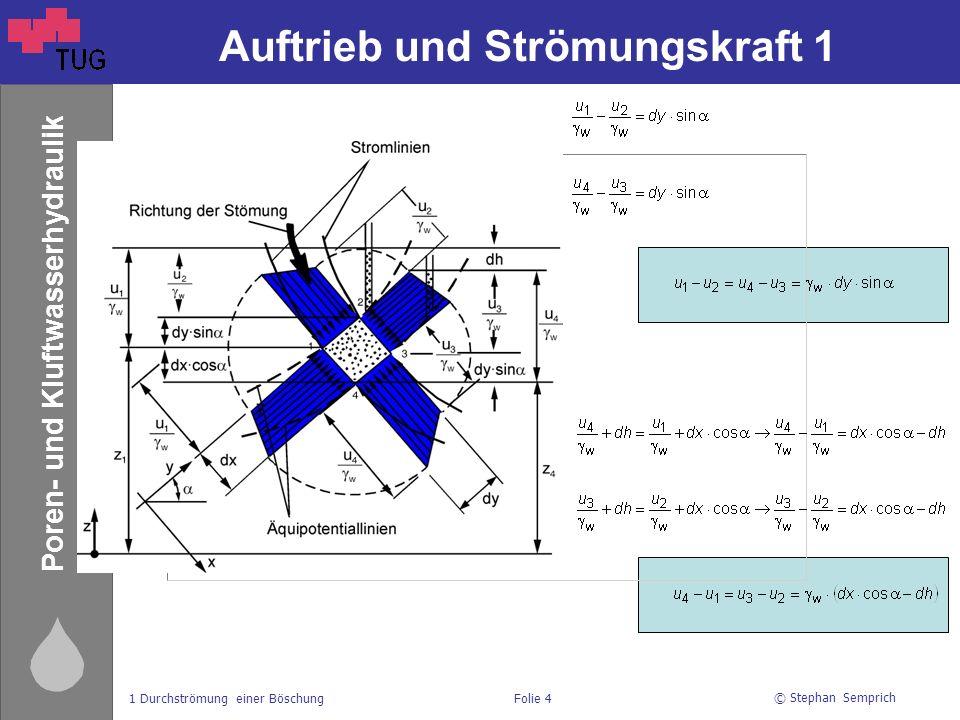 © Stephan Semprich 1 Durchströmung einer BöschungFolie 5 Poren- und Kluftwasserhydraulik Auftrieb und Strömungskraft 2 Resultierende in y-Richtung: Resultierende in x-Richtung: Auftrieb Strömungskraft [kN]