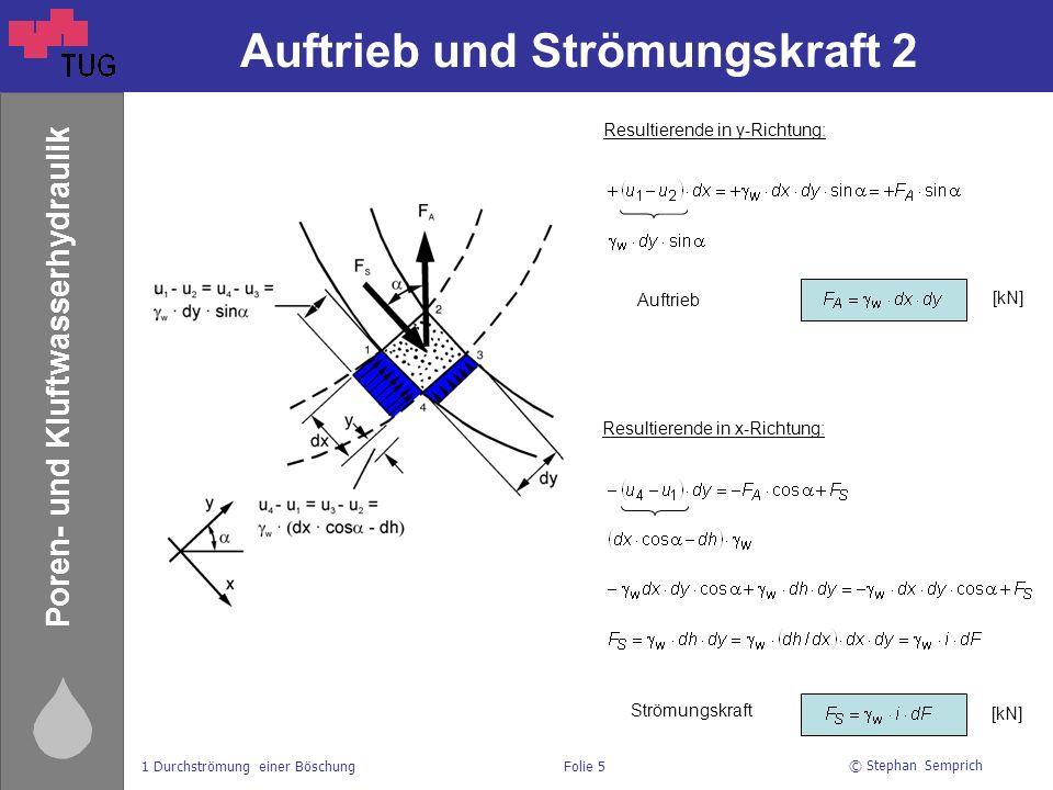 © Stephan Semprich 1 Durchströmung einer BöschungFolie 5 Poren- und Kluftwasserhydraulik Auftrieb und Strömungskraft 2 Resultierende in y-Richtung: Re