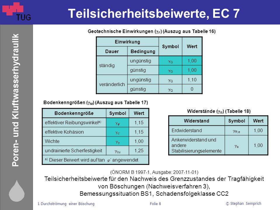© Stephan Semprich 1 Durchströmung einer BöschungFolie 8 Poren- und Kluftwasserhydraulik Teilsicherheitsbeiwerte, EC 7 Geotechnische Einwirkungen ( 