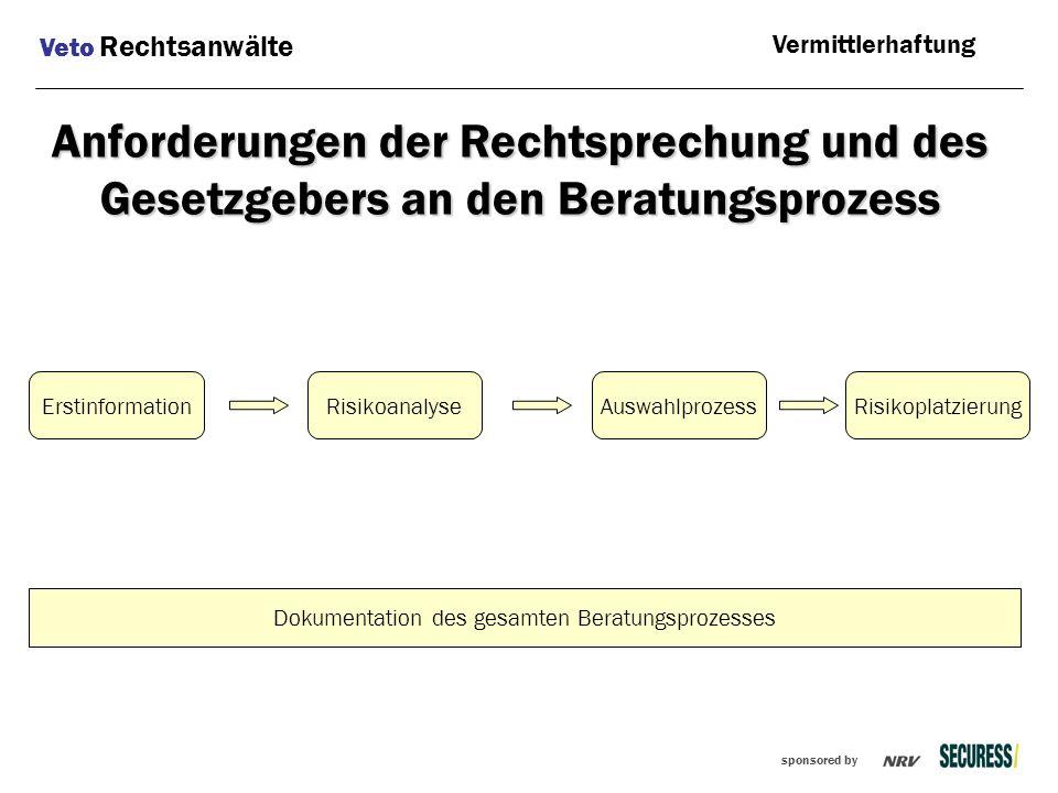 sponsored by Anforderungen der Rechtsprechung und des Gesetzgebers an den Beratungsprozess Veto Rechtsanwälte Vermittlerhaftung ErstinformationRisikoa