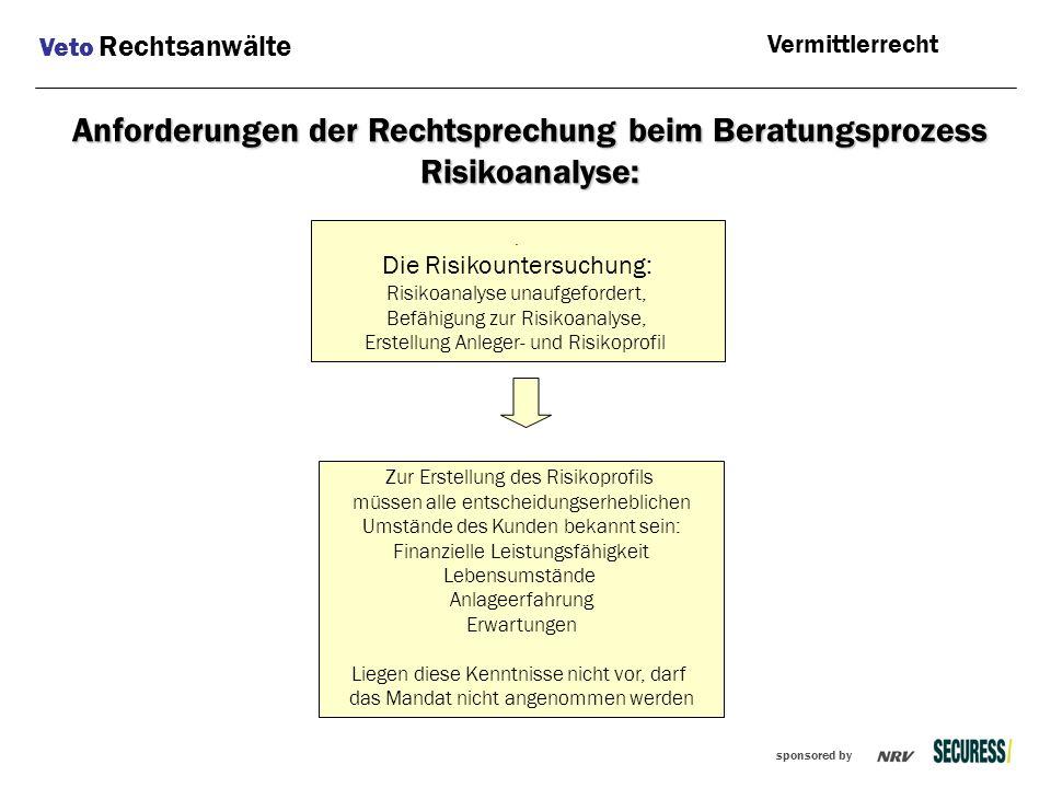 sponsored by Anforderungen der Rechtsprechung beim Beratungsprozess Risikoanalyse: Veto Rechtsanwälte. Die Risikountersuchung: Risikoanalyse unaufgefo