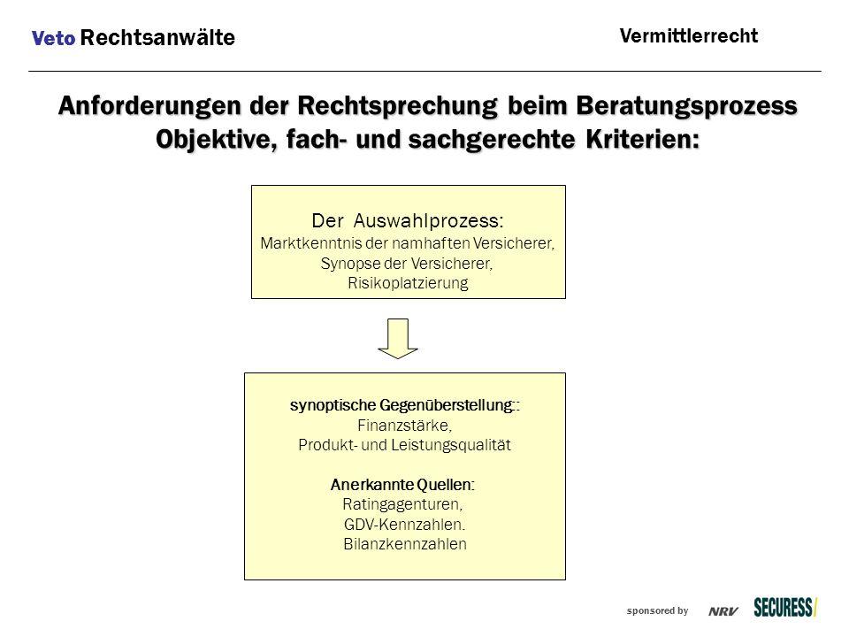 sponsored by Anforderungen der Rechtsprechung beim Beratungsprozess Objektive, fach- und sachgerechte Kriterien: Veto Rechtsanwälte Der Auswahlprozess