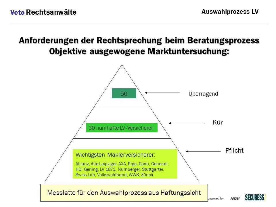 sponsored by Wichtigsten Maklerversicherer: Allianz, Alte Leipziger, AXA, Ergo, Conti, Generali, HDI Gerling, LV 1871, Nürnberger, Stuttgarter, Swiss