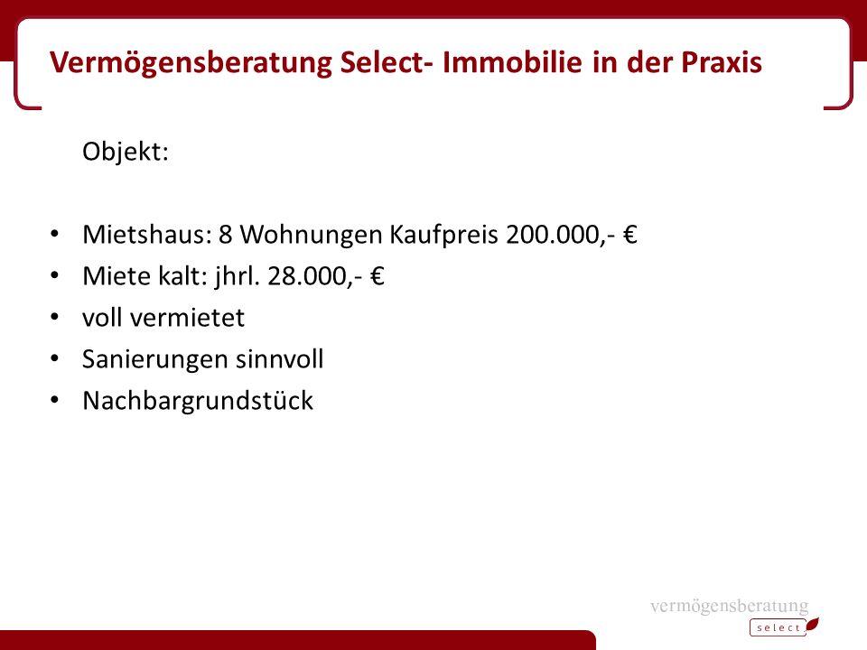 Vermögensberatung Select- Immobilie in der Praxis Objekt: Mietshaus: 8 Wohnungen Kaufpreis 200.000,- € Miete kalt: jhrl. 28.000,- € voll vermietet San
