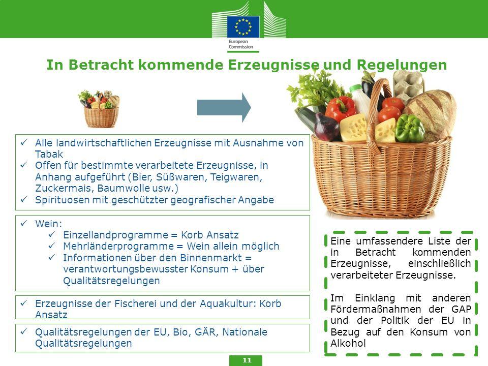 In Betracht kommende Erzeugnisse und Regelungen 11 Alle landwirtschaftlichen Erzeugnisse mit Ausnahme von Tabak Offen für bestimmte verarbeitete Erzeu
