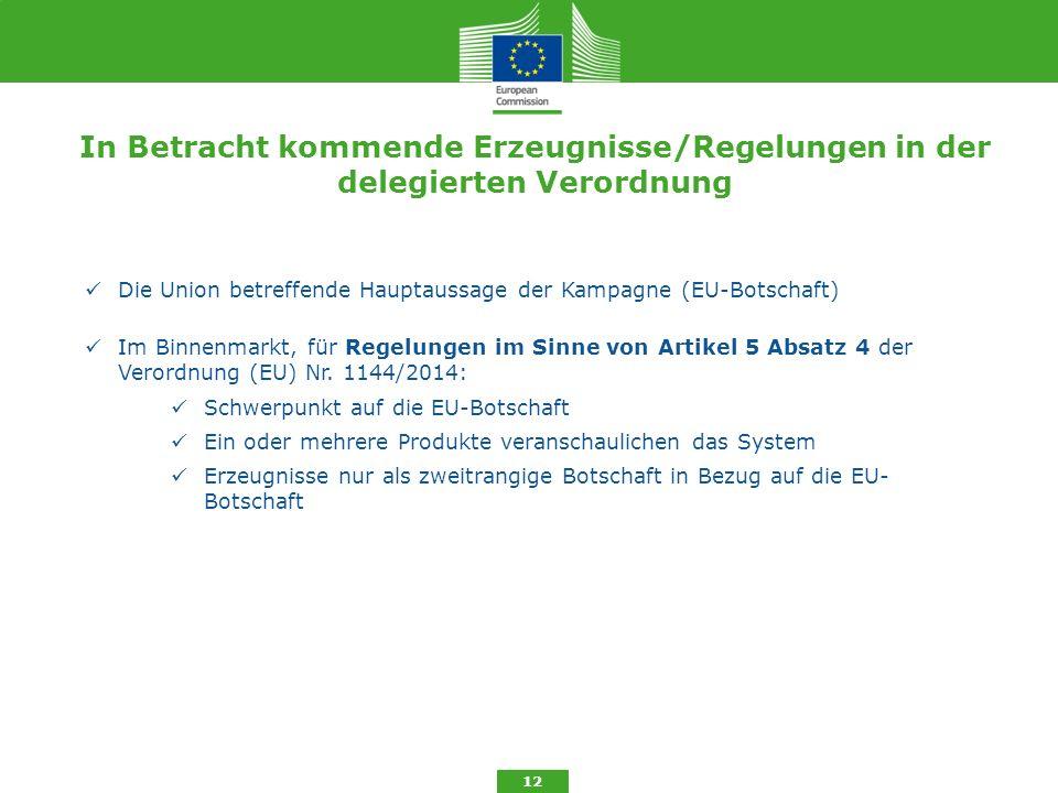 In Betracht kommende Erzeugnisse/Regelungen in der delegierten Verordnung 12 Die Union betreffende Hauptaussage der Kampagne (EU-Botschaft) Im Binnenm