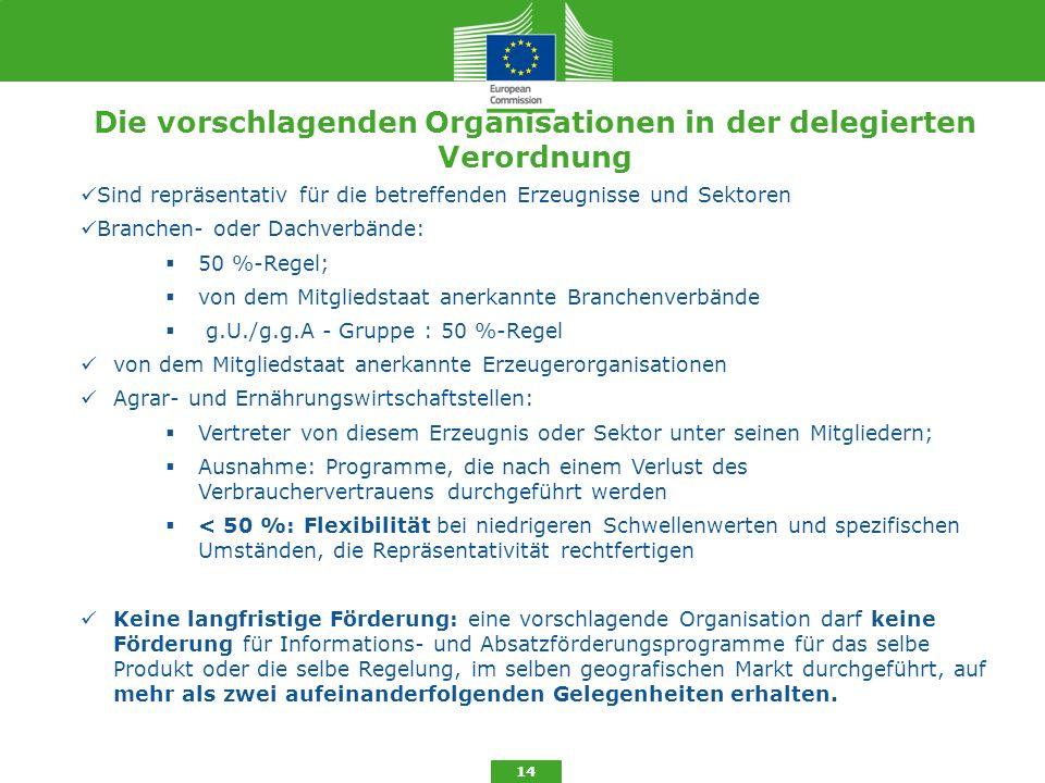 Die vorschlagenden Organisationen in der delegierten Verordnung 14 Sind repräsentativ für die betreffenden Erzeugnisse und Sektoren Branchen- oder Dac