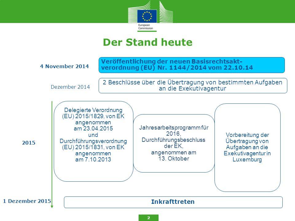 Der Stand heute 2 Veröffentlichung der neuen Basisrechtsakt- verordnung (EU) Nr. 1144/2014 vom 22.10.14 4 November 2014 2015 1 Dezember 2015 Inkrafttr