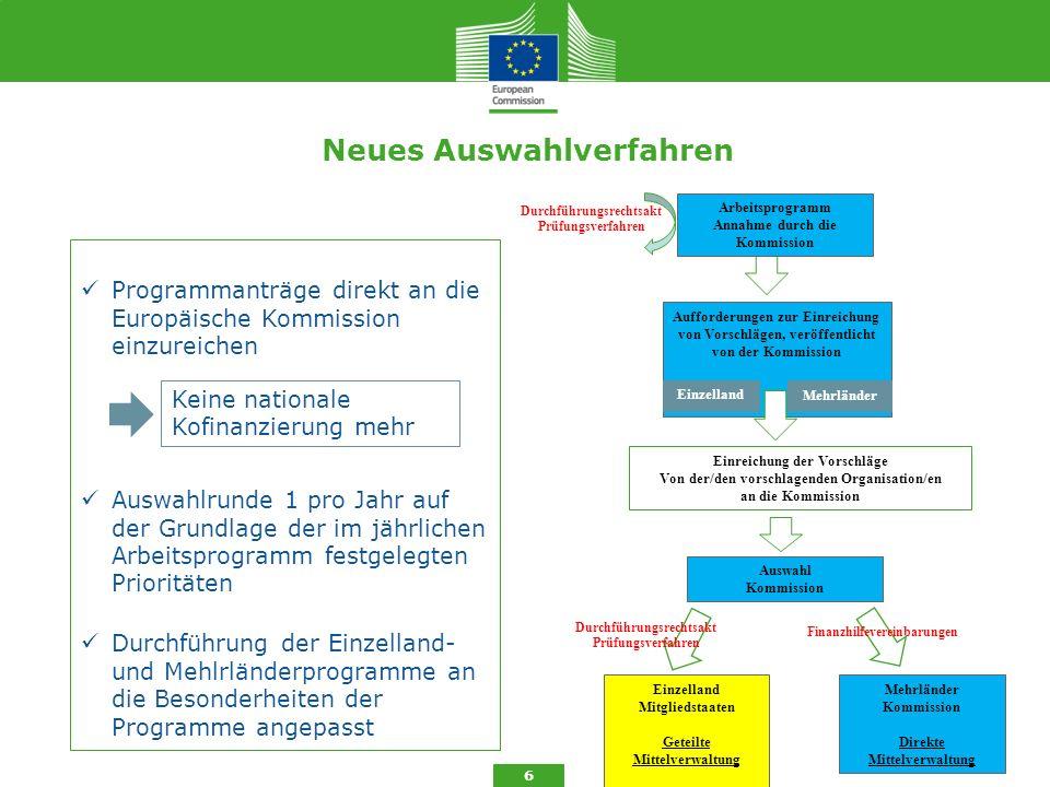 Neues Auswahlverfahren 6 Programmanträge direkt an die Europäische Kommission einzureichen Auswahlrunde 1 pro Jahr auf der Grundlage der im jährlichen