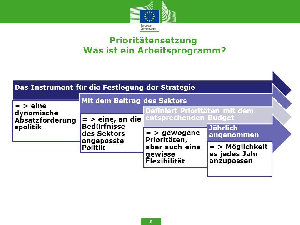 Prioritätensetzung Was ist ein Arbeitsprogramm? Das Instrument für die Festlegung der Strategie = > eine dynamische Absatzförderung spolitik Mit dem B