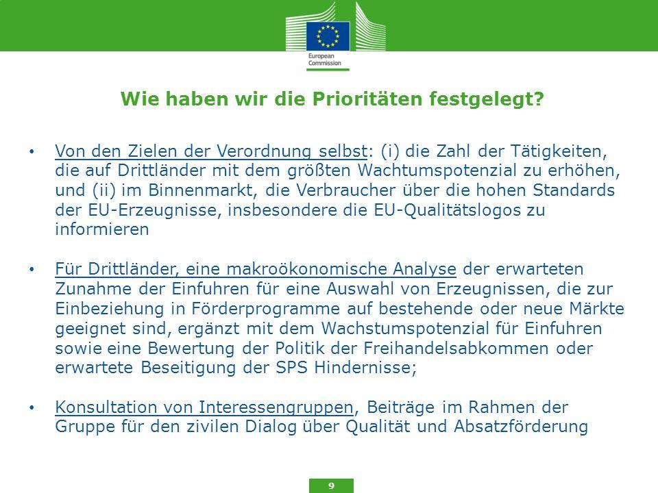 Wie haben wir die Prioritäten festgelegt? Von den Zielen der Verordnung selbst: (i) die Zahl der Tätigkeiten, die auf Drittländer mit dem größten Wach