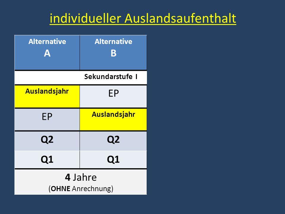 individueller Auslandsaufenthalt Alternative A Alternative B Nur für bes. leistungsstarke SuS gem. §4 APO-GOSt Alternative C Sekundarstufe I (Klasse 9