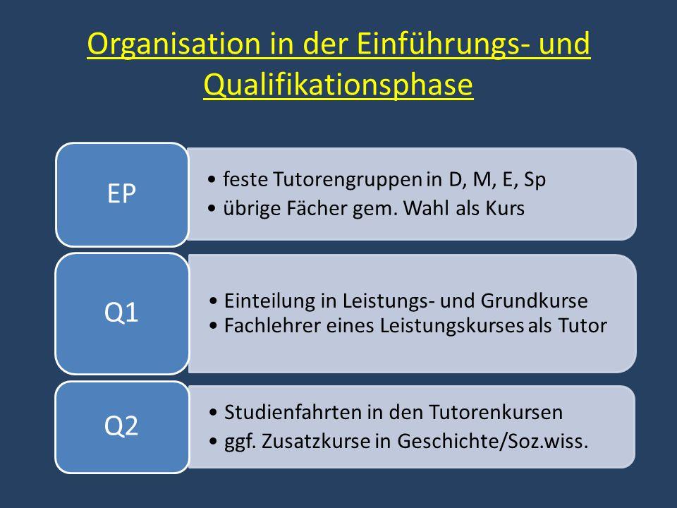 Organisation in der Einführungs- und Qualifikationsphase feste Tutorengruppen in D, M, E, Sp übrige Fächer gem. Wahl als Kurs EP Einteilung in Leistun