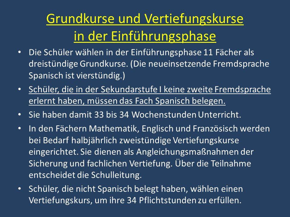 Grundkurse und Vertiefungskurse in der Einführungsphase Die Schüler wählen in der Einführungsphase 11 Fächer als dreistündige Grundkurse. (Die neueins