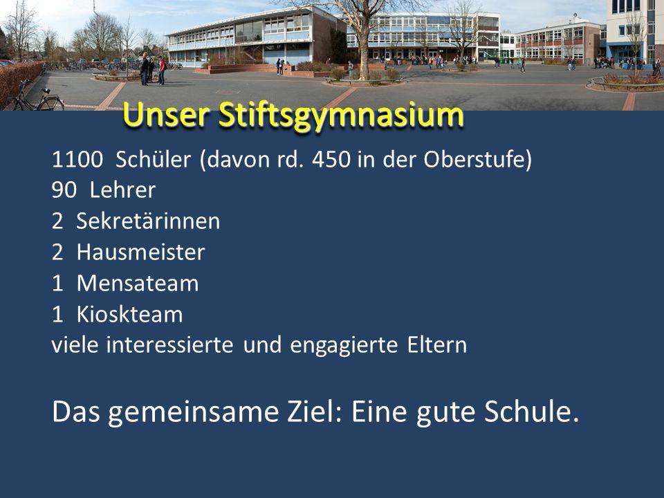 1100 Schüler (davon rd. 450 in der Oberstufe) 90 Lehrer 2 Sekretärinnen 2 Hausmeister 1 Mensateam 1 Kioskteam viele interessierte und engagierte Elter